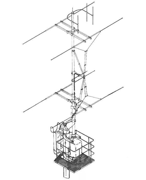 Type 281 radar